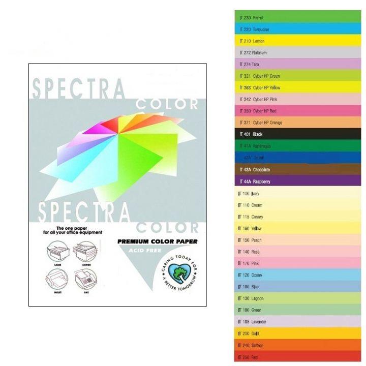 Папір Sinar Spectra А3 неон 75 г/м2 500 листов жовтий (IT363)